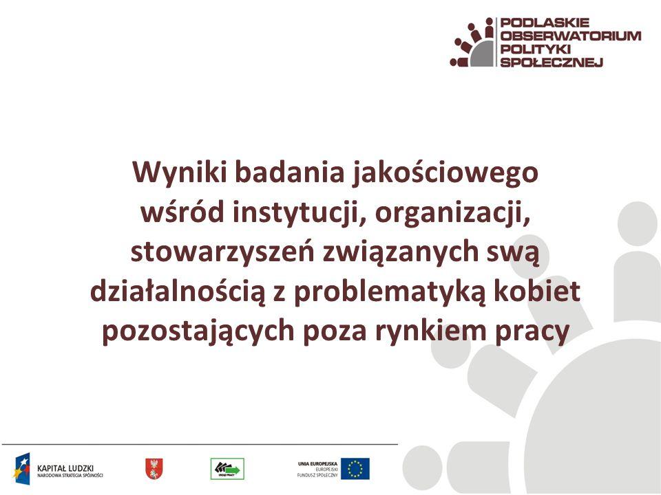 Wyniki badania jakościowego wśród instytucji, organizacji, stowarzyszeń związanych swą działalnością z problematyką kobiet pozostających poza rynkiem