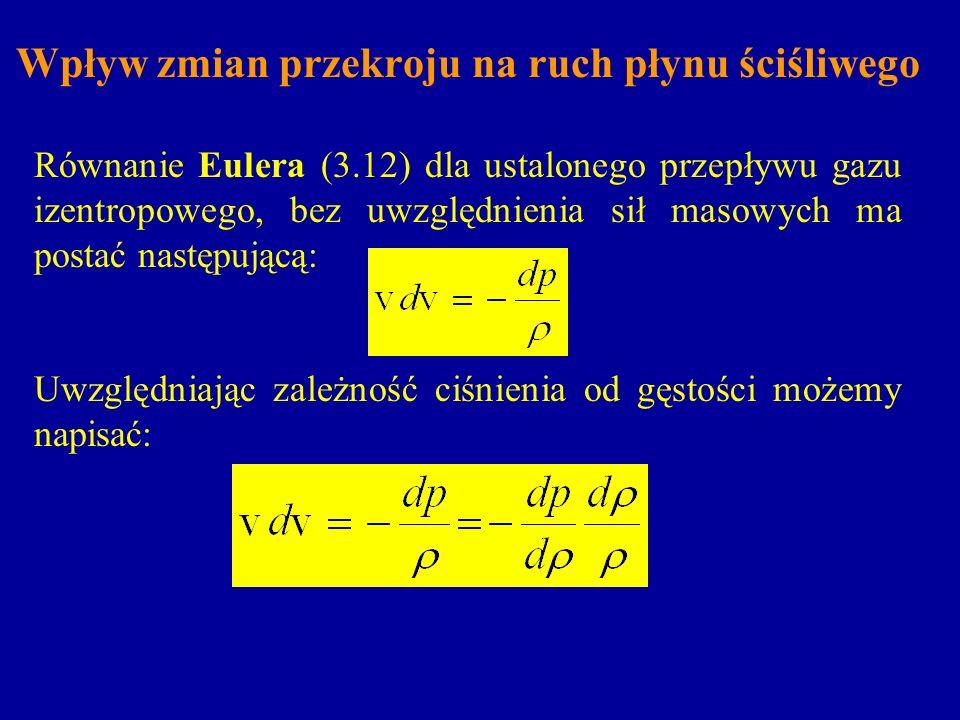 Wpływ zmian przekroju na ruch płynu ściśliwego Równanie Eulera (3.12) dla ustalonego przepływu gazu izentropowego, bez uwzględnienia sił masowych ma p