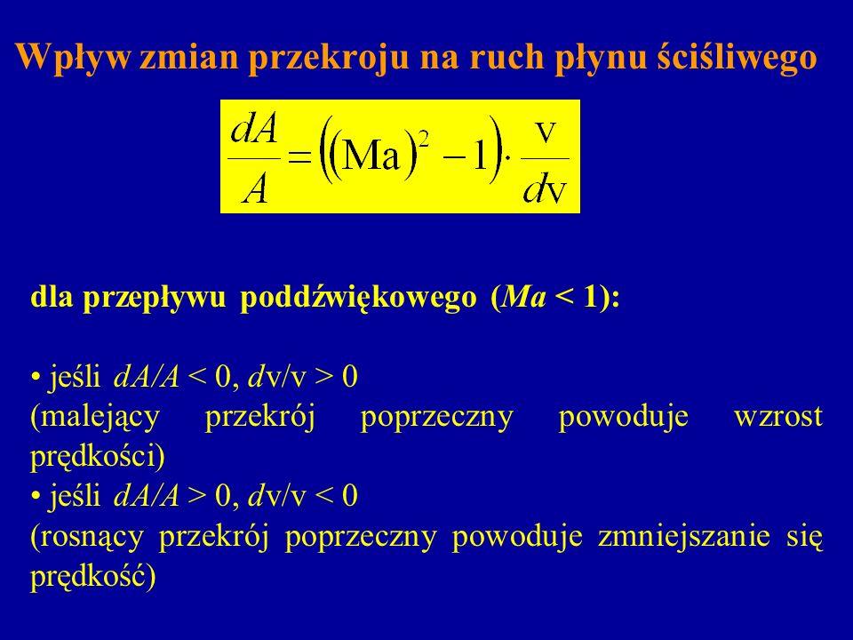 Wpływ zmian przekroju na ruch płynu ściśliwego dla przepływu poddźwiękowego (Ma < 1): jeśli dA/A 0 (malejący przekrój poprzeczny powoduje wzrost prędk