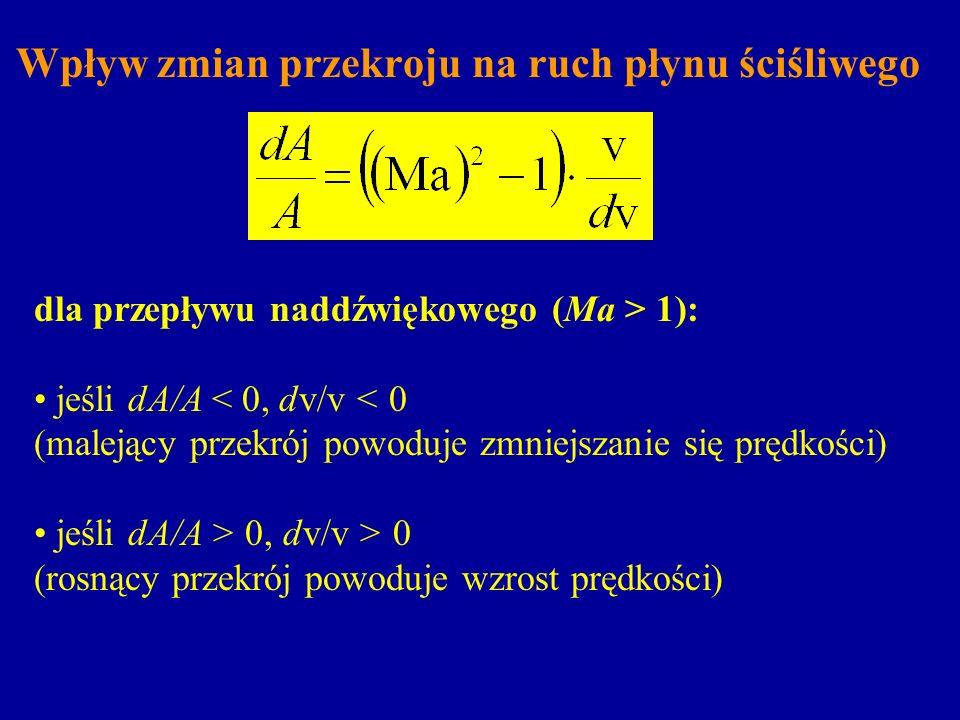 Wpływ zmian przekroju na ruch płynu ściśliwego dla przepływu naddźwiękowego (Ma > 1): jeśli dA/A < 0, dv/v < 0 (malejący przekrój powoduje zmniejszani