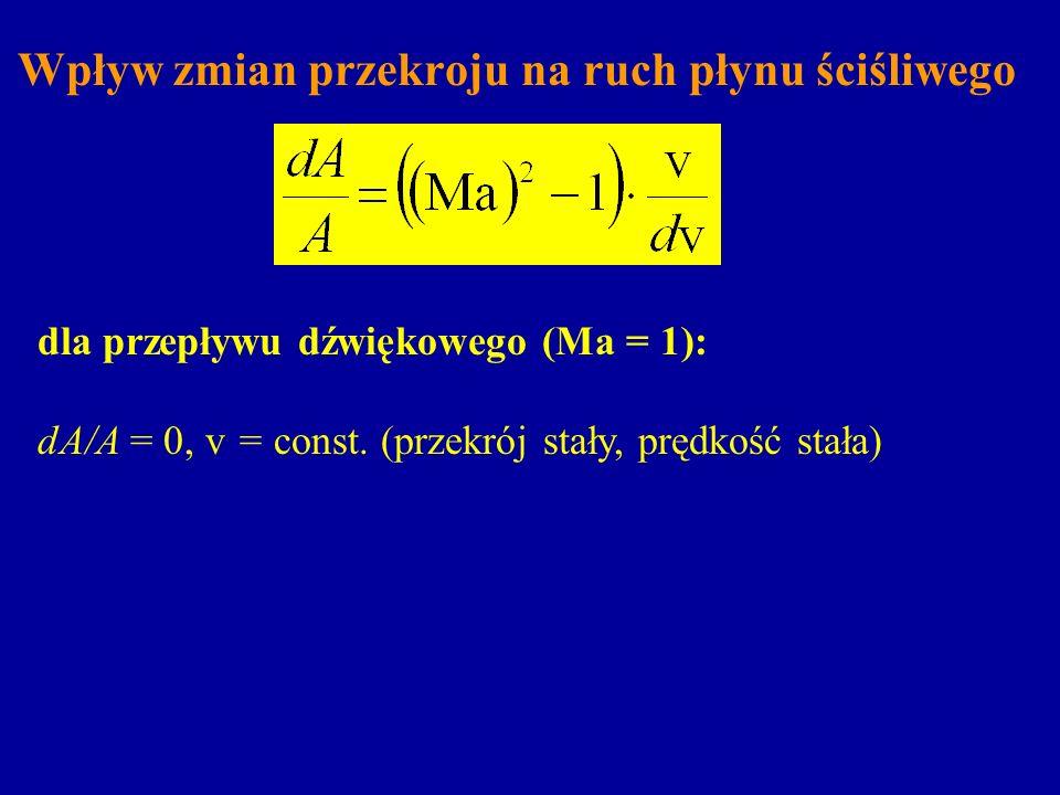 Wpływ zmian przekroju na ruch płynu ściśliwego dla przepływu dźwiękowego (Ma = 1): dA/A = 0, v = const. (przekrój stały, prędkość stała)