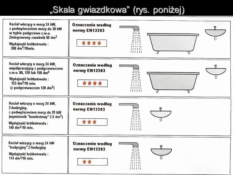 3 grudnia 2006 Skala gwiazdkowa (rys. poniżej)