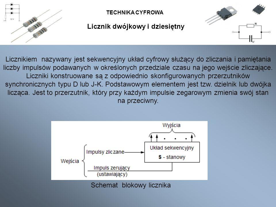 TECHNIKA CYFROWA Schemat logiczny licznika asynchronicznego W liczniku asynchronicznym impulsy zliczane, są podawane na wejście zegarowe jednego z przerzutników licznika.