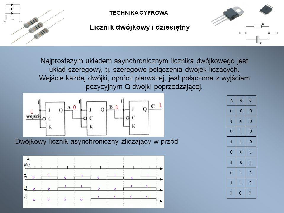 TECHNIKA CYFROWA Ponieważ do wejścia D podłączone jest wyjście komplementarne Q przerzutnika, to przy każdym impulsie zegarowym stan wyjścia Q zmienia się na przeciwny.