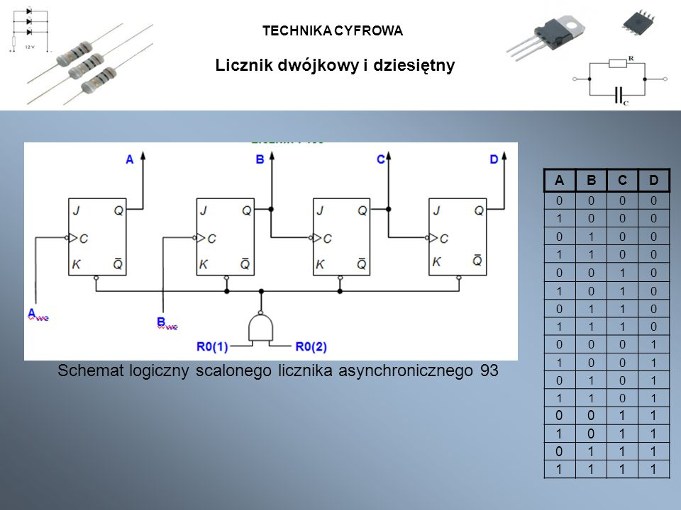 TECHNIKA CYFROWA ABCD 0000 1000 0100 1100 0010 1010 0110 1110 0001 1001 0101 1101 0011 1011 0111 1111 Schemat logiczny scalonego licznika asynchronicz