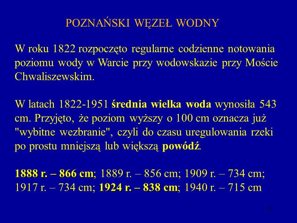 10 W roku 1822 rozpoczęto regularne codzienne notowania poziomu wody w Warcie przy wodowskazie przy Moście Chwaliszewskim. W latach 1822-1951 średnia
