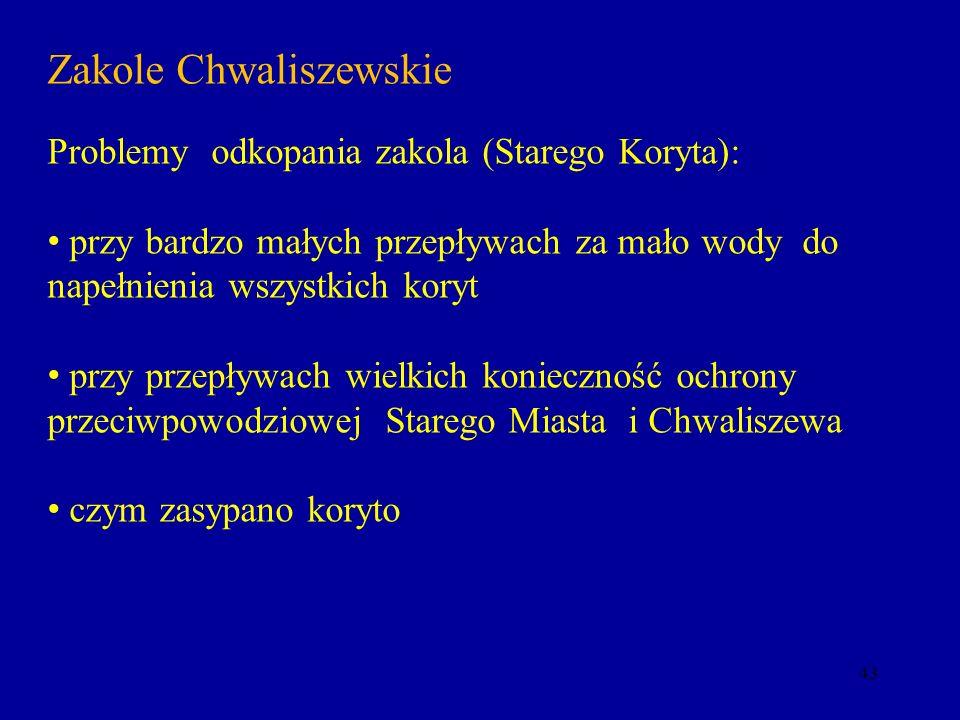 43 Zakole Chwaliszewskie Problemy odkopania zakola (Starego Koryta): przy bardzo małych przepływach za mało wody do napełnienia wszystkich koryt przy