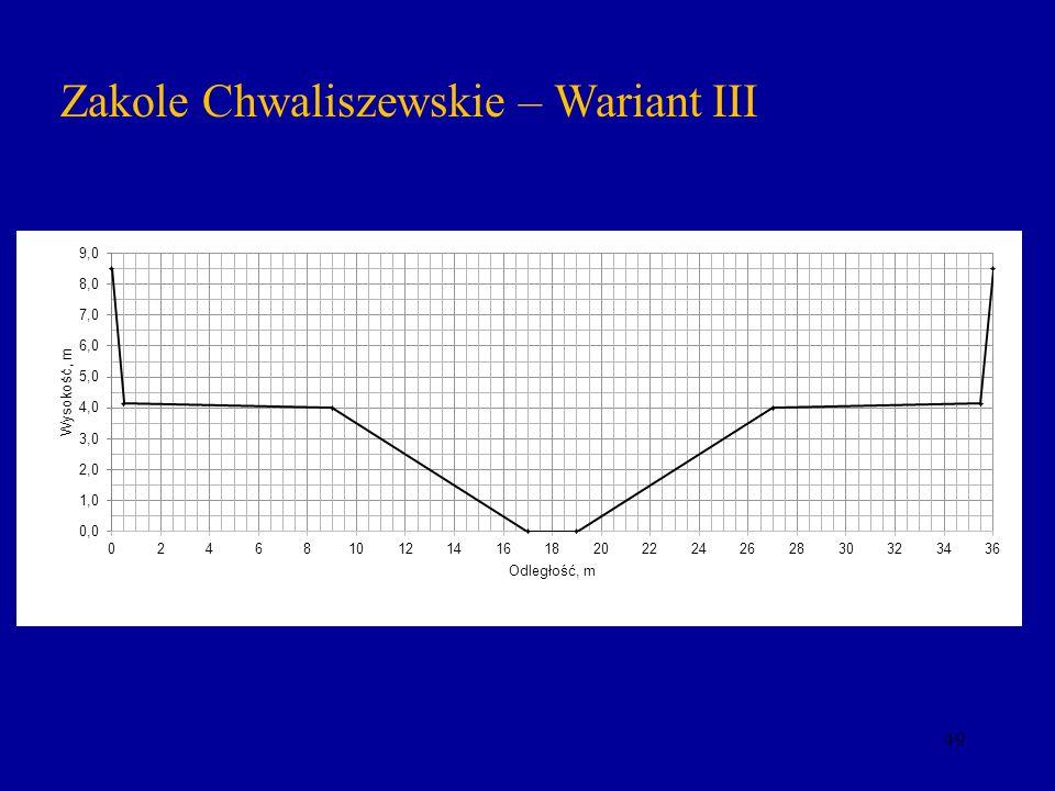 49 Zakole Chwaliszewskie – Wariant III