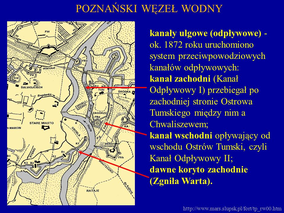 http://www.mars.slupsk.pl/fort/tp_rw00.htm POZNAŃSKI WĘZEŁ WODNY kanały ulgowe (odpływowe) - ok. 1872 roku uruchomiono system przeciwpowodziowych kana
