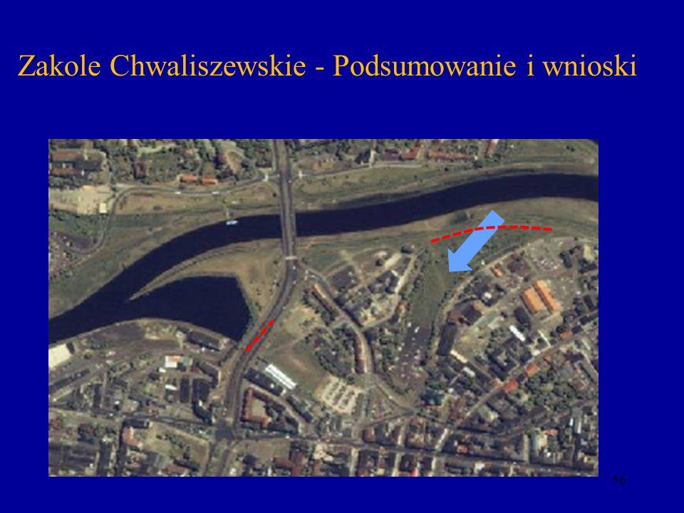 56 Zakole Chwaliszewskie - Podsumowanie i wnioski