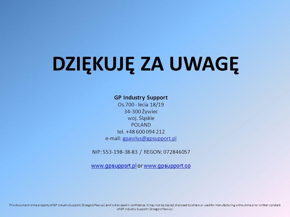 GP Industry Support Os.700 - lecia 18/19 34-300 Żywiec woj.