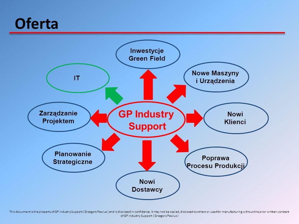 Oferta GP Industry Support Główne Piony Inwestycje Green Field Doradztwo Przy Zakupie Maszyn i Urządzeń Poszukiwanie Nowych Klientów Poszukiwanie Nowych Dostawców Zarządzanie Projektem Poprawa Procesów I.T.