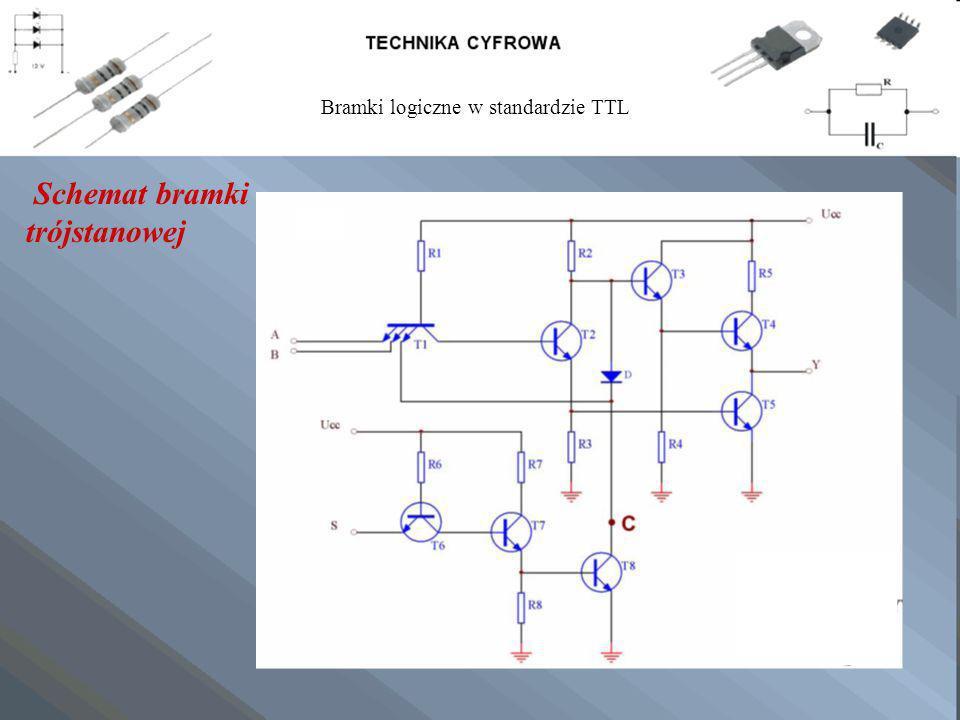 Schemat bramki trójstanowej Bramki logiczne w standardzie TTL