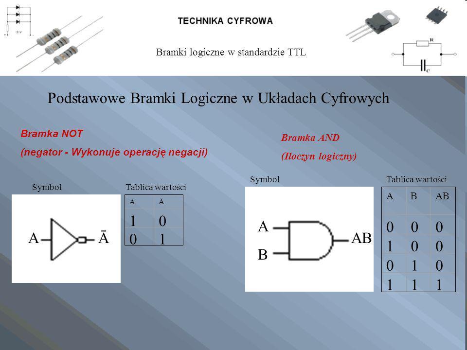 Podstawowe Bramki Logiczne w Układach Cyfrowych Bramka NOT (negator - Wykonuje operację negacji) AĀ AĀ 10 01 Tablica wartości Bramka AND (Iloczyn logi