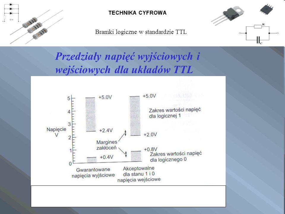 Przedziały napięć wyjściowych i wejściowych dla układów TTL Bramki logiczne w standardzie TTL