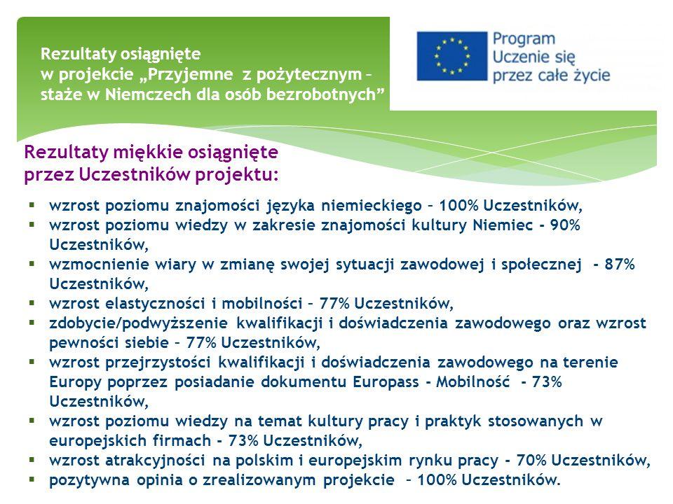 Rezultaty miękkie osiągnięte przez Uczestników projektu: Rezultaty osiągnięte w projekcie Przyjemne z pożytecznym – staże w Niemczech dla osób bezrobo