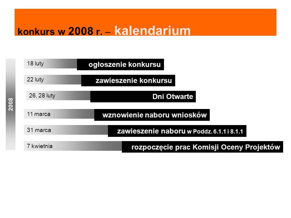 konkurs w 2008 r.