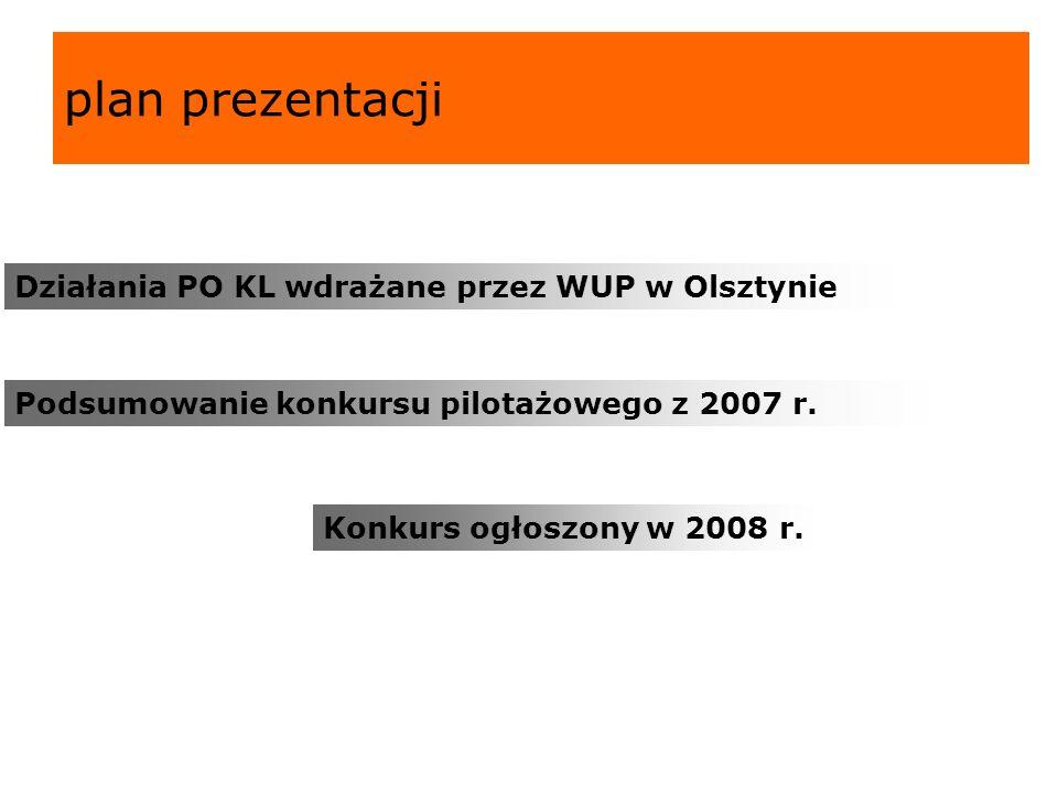 POKL – część wdrażana przez WUP w Olsztynie PRIORYTET VI RYNEK PRACY OTWARTY DLA WSZYSTKICH DZIAŁANIE 6.1 Poprawa dostępu do zatrudnienia oraz wspieranie aktywności zawodowej w regionie Poddziałanie 6.1.1 Wsparcie osób pozostających bez zatrudnienia na regionalnym rynku pracy - projekty konkursowe.
