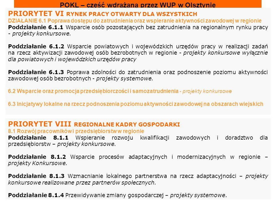 Alokacja na lata 2007-2008 6.1.1ponad 10 mln zł 6.1.215 mln zł.