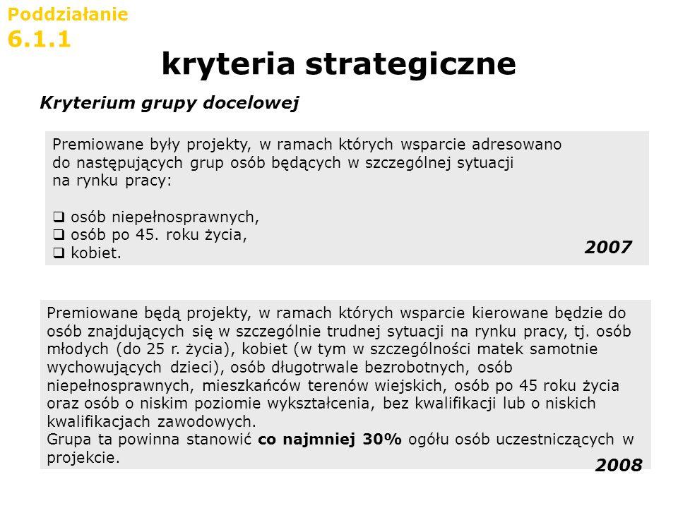 kryteria strategiczne Poddziałanie 6.1.1 Premiowane były projekty, w ramach których wsparcie adresowano do następujących grup osób będących w szczególnej sytuacji na rynku pracy: osób niepełnosprawnych, osób po 45.