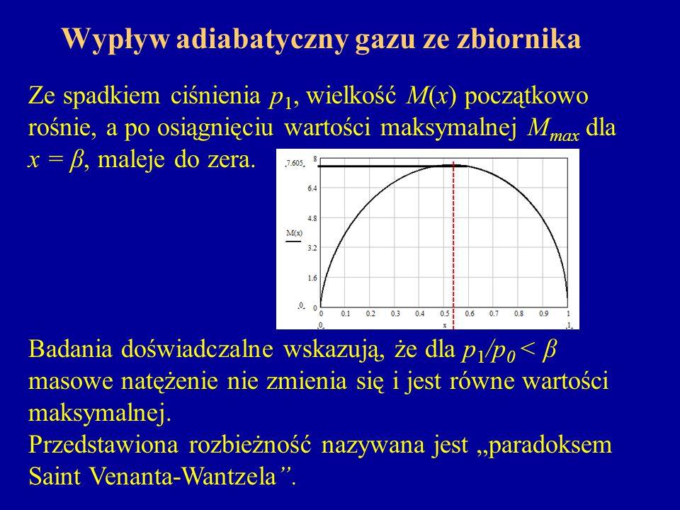 Wypływ adiabatyczny gazu ze zbiornika Ze spadkiem ciśnienia p 1, wielkość M(x) początkowo rośnie, a po osiągnięciu wartości maksymalnej M max dla x =