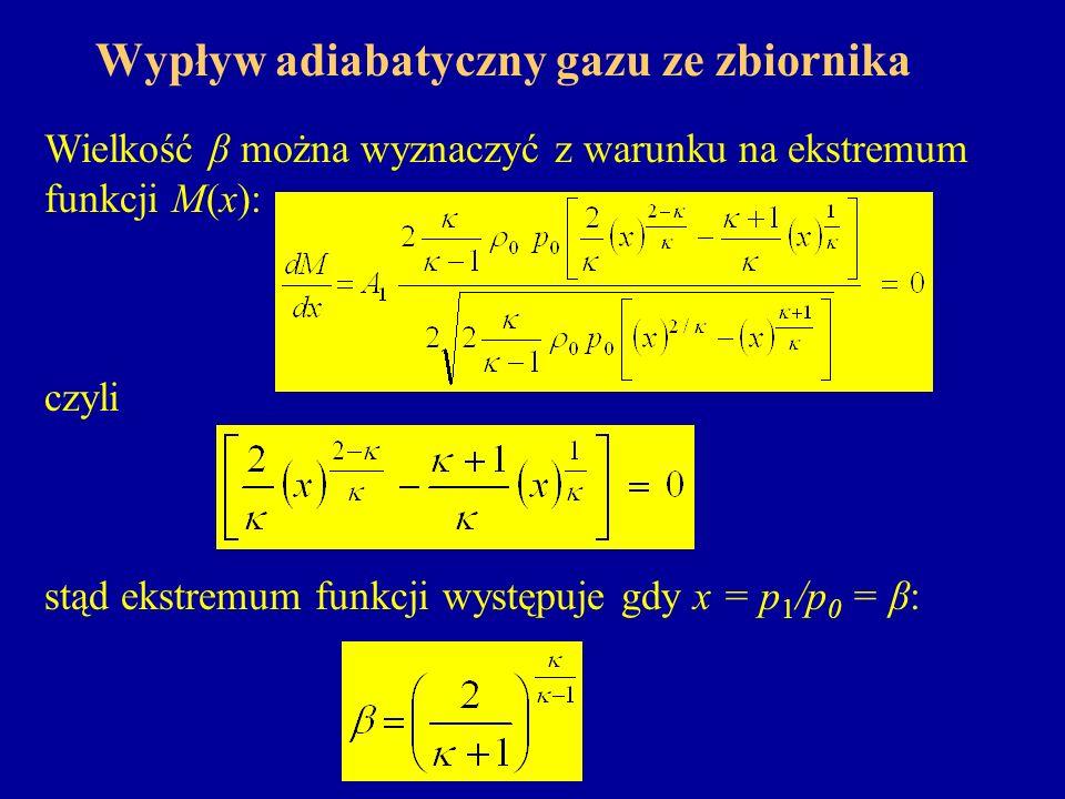 Wypływ adiabatyczny gazu ze zbiornika Wielkość β można wyznaczyć z warunku na ekstremum funkcji M(x): czyli stąd ekstremum funkcji występuje gdy x = p
