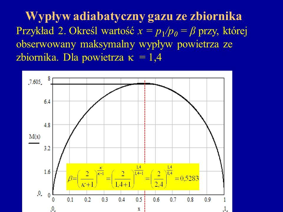 Wypływ adiabatyczny gazu ze zbiornika Przykład 2. Określ wartość x = p 1 /p 0 = β przy, której obserwowany maksymalny wypływ powietrza ze zbiornika. D