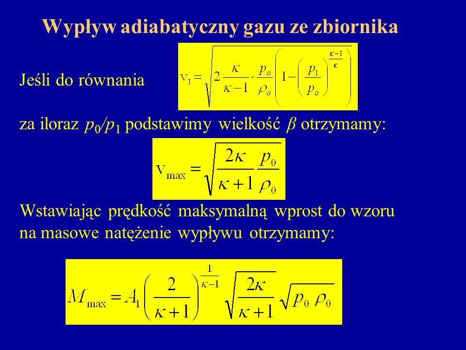 Wypływ adiabatyczny gazu ze zbiornika Jeśli do równania za iloraz p 0 /p 1 podstawimy wielkość β otrzymamy: Wstawiając prędkość maksymalną wprost do w