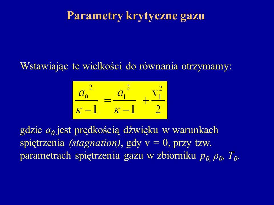 Parametry krytyczne gazu Wstawiając te wielkości do równania otrzymamy: gdzie a 0 jest prędkością dźwięku w warunkach spiętrzenia (stagnation), gdy v