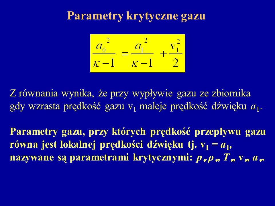 Parametry krytyczne gazu Z równania wynika, że przy wypływie gazu ze zbiornika gdy wzrasta prędkość gazu v 1 maleje prędkość dźwięku a 1. Parametry ga