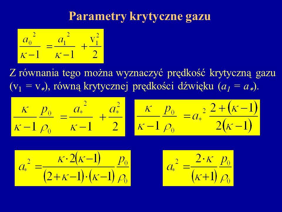 Parametry krytyczne gazu Z równania tego można wyznaczyć prędkość krytyczną gazu (v 1 = v ), równą krytycznej prędkości dźwięku (a 1 = a ).