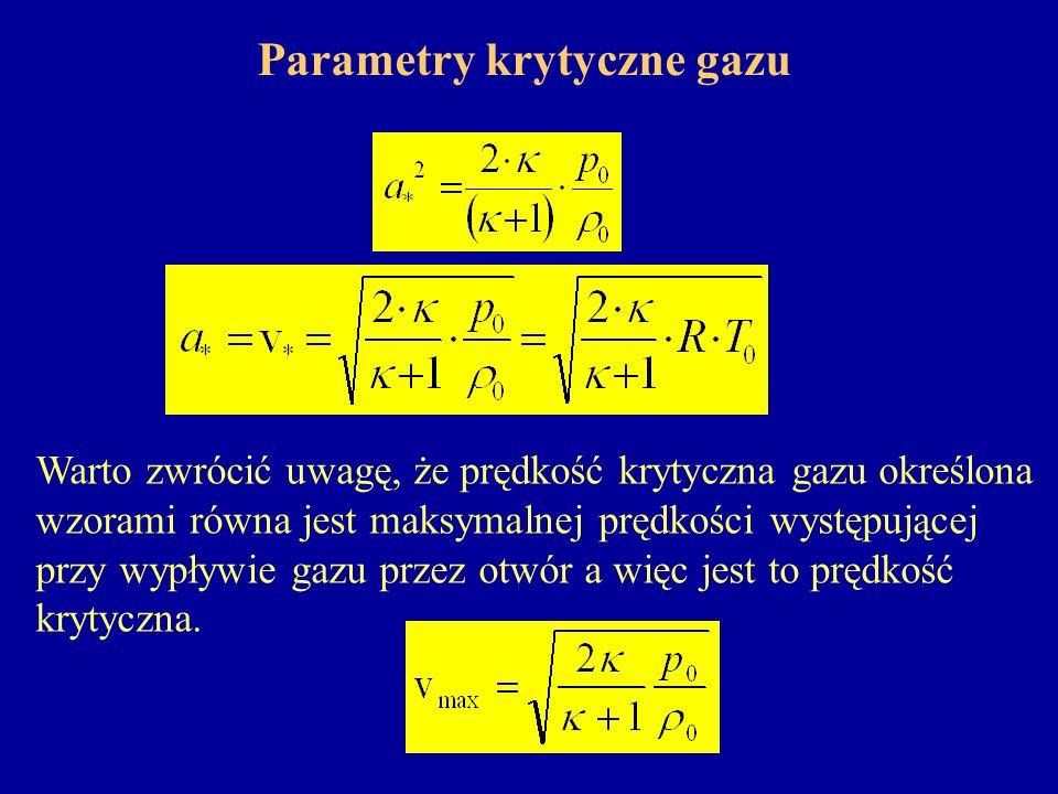 Parametry krytyczne gazu Warto zwrócić uwagę, że prędkość krytyczna gazu określona wzorami równa jest maksymalnej prędkości występującej przy wypływie