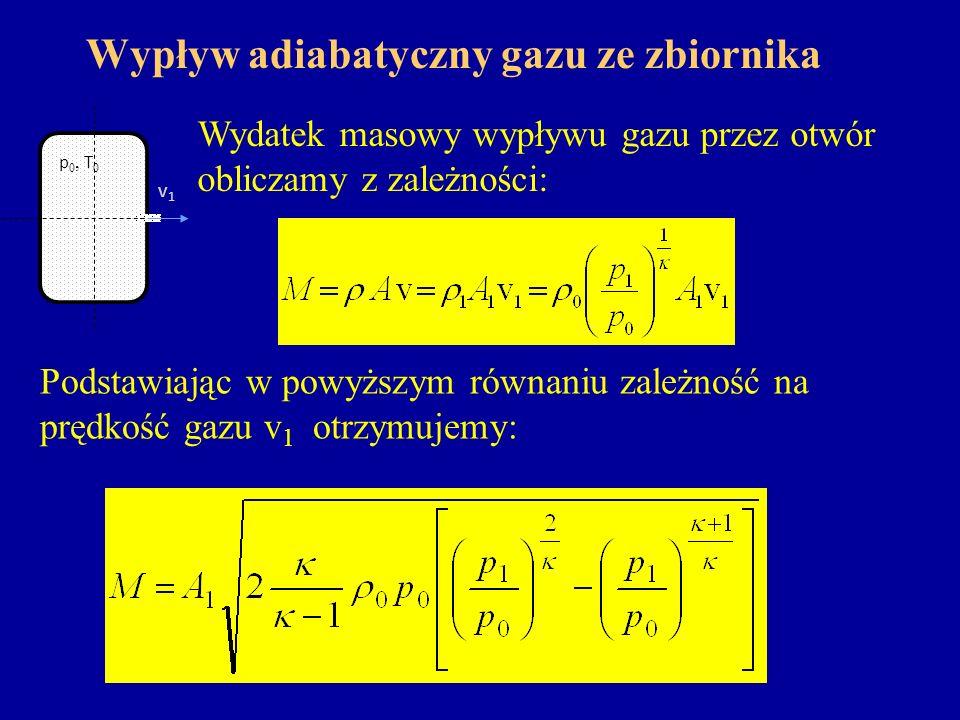 Wypływ adiabatyczny gazu ze zbiornika Wydatek masowy wypływu gazu przez otwór obliczamy z zależności: v1v1 p 0, T 0 Podstawiając w powyższym równaniu