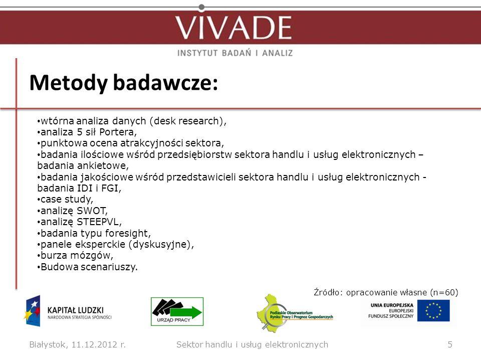 Metody badawcze: Białystok, 11.12.2012 r.5 Źródło: opracowanie własne (n=60) Sektor handlu i usług elektronicznych wtórna analiza danych (desk researc
