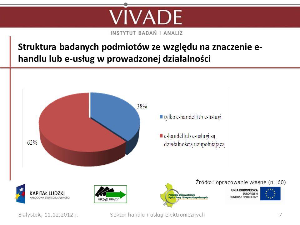 Struktura badanych podmiotów ze względu na znaczenie e- handlu lub e usług w prowadzonej działalności Białystok, 11.12.2012 r.7 Źródło: opracowanie wł