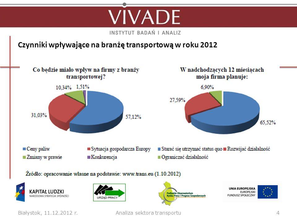 Liczba kilometrów dróg o twardej nawierzchni w przeliczeniu na 100 km 2 w poszczególnych województwach w roku 2011 Białystok, 11.12.2012 r.5Analiza sektora transportu Źródło: Bank Danych Lokalnych