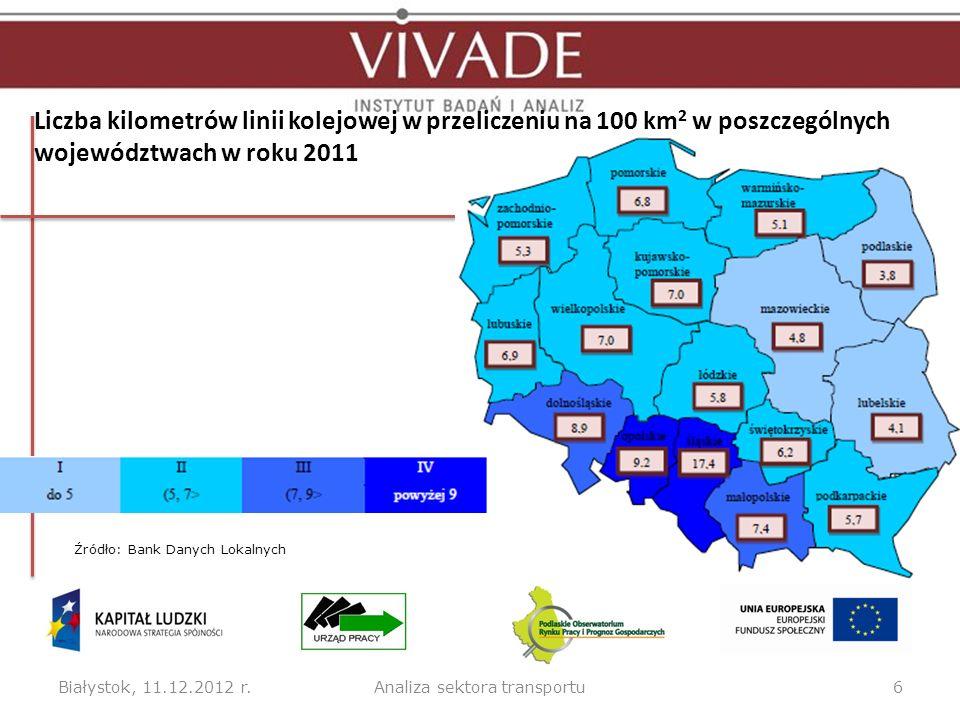 Liczba kilometrów linii kolejowej w przeliczeniu na 100 km 2 w poszczególnych województwach w roku 2011 Białystok, 11.12.2012 r.6Analiza sektora trans