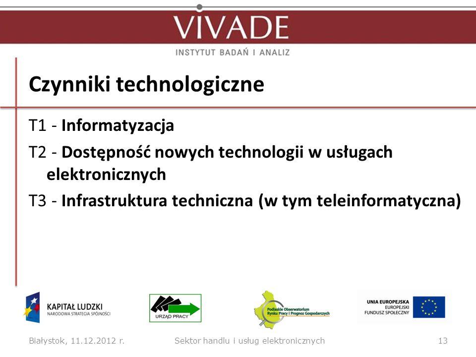 Czynniki technologiczne T1 - Informatyzacja T2 - Dostępność nowych technologii w usługach elektronicznych T3 - Infrastruktura techniczna (w tym telein