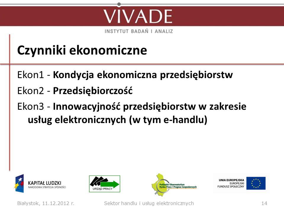Czynniki ekonomiczne Ekon1 - Kondycja ekonomiczna przedsiębiorstw Ekon2 - Przedsiębiorczość Ekon3 - Innowacyjność przedsiębiorstw w zakresie usług ele