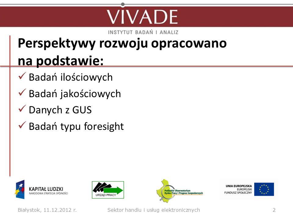Perspektywy rozwoju opracowano na podstawie: Badań ilościowych Badań jakościowych Danych z GUS Badań typu foresight Białystok, 11.12.2012 r.Sektor han