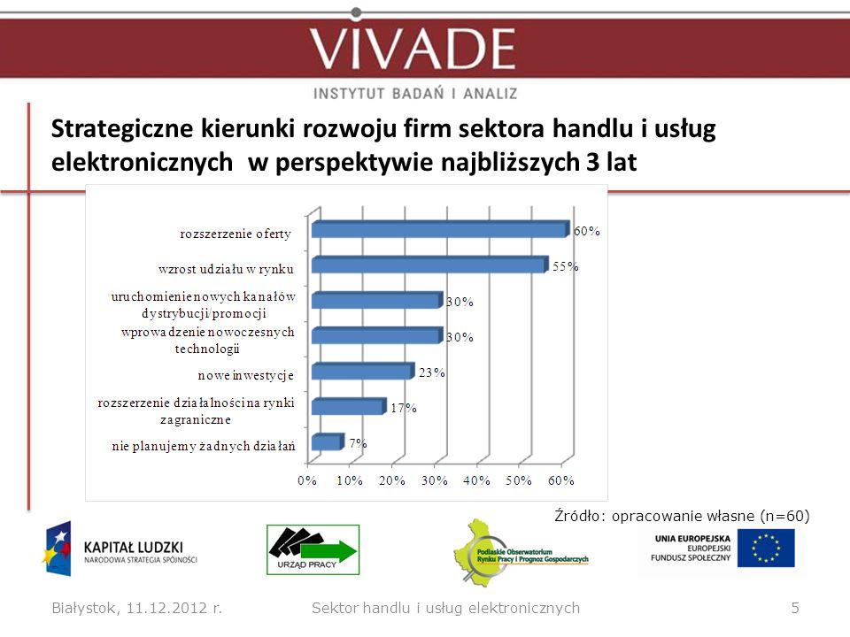 Strategiczne kierunki rozwoju firm sektora handlu i usług elektronicznych w perspektywie najbliższych 3 lat Białystok, 11.12.2012 r.5 Źródło: opracowa