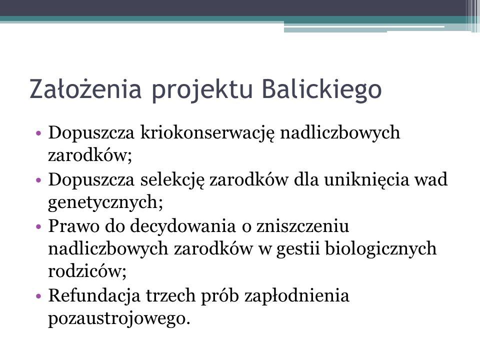 Założenia projektu Balickiego Dopuszcza kriokonserwację nadliczbowych zarodków; Dopuszcza selekcję zarodków dla uniknięcia wad genetycznych; Prawo do