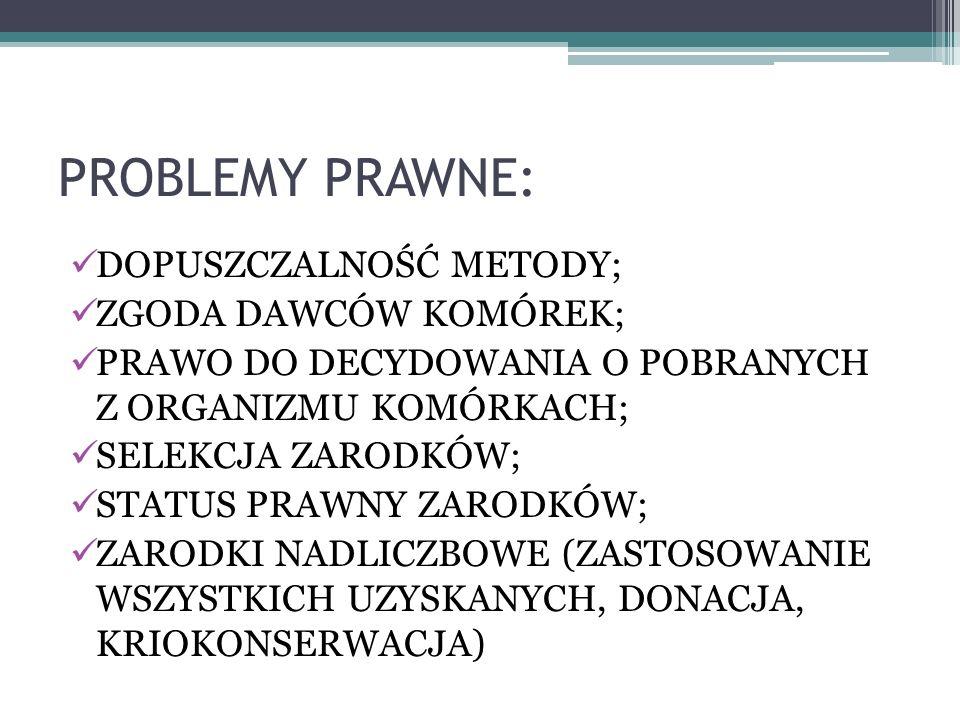 PROBLEMY PRAWNE – C.D.