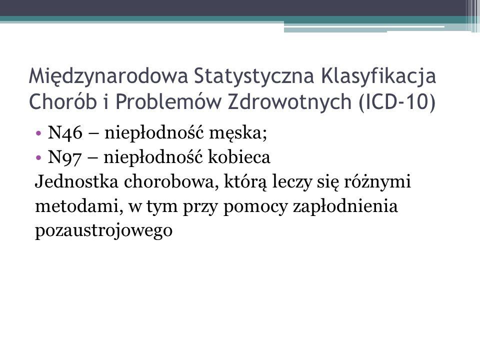 Międzynarodowa Statystyczna Klasyfikacja Chorób i Problemów Zdrowotnych (ICD-10) N46 – niepłodność męska; N97 – niepłodność kobieca Jednostka chorobow