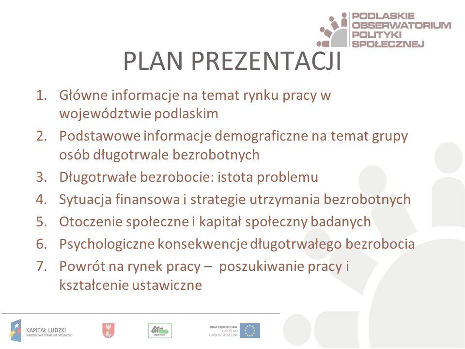 PLAN PREZENTACJI 1.Główne informacje na temat rynku pracy w województwie podlaskim 2.Podstawowe informacje demograficzne na temat grupy osób długotrwa