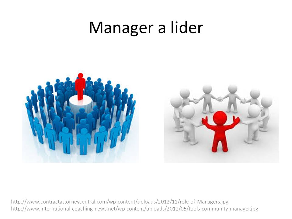 Manager a lider http://www.contractattorneycentral.com/wp-content/uploads/2012/11/role-of-Managers.jpg http://www.international-coaching-news.net/wp-c