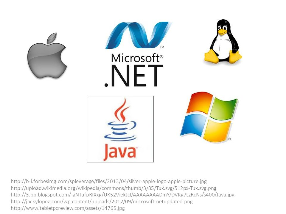Typy aplikacji http://www.itplussoft.com/images/DeskApps3.png https://cwiki.apache.org/confluence/download/attachments/47481/webSphereConsole.png?version=1&modificationD ate=1172839452000 http://lerablog.org/wp-content/uploads/2013/06/mobile-apps1.jpg