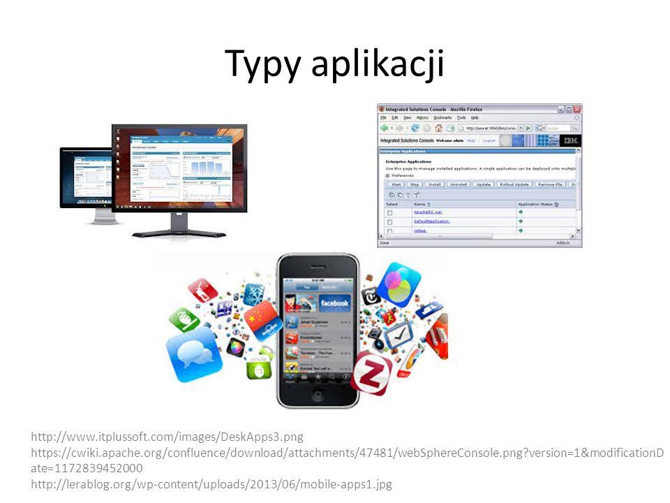Programista http://static.fjcdn.com/pictures/Computer+Programmer_1f9a61_4043005.jpg