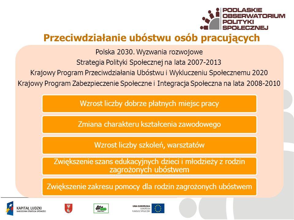 Przeciwdziałanie ubóstwu osób pracujących Polska 2030. Wyzwania rozwojowe Strategia Polityki Społecznej na lata 2007-2013 Krajowy Program Przeciwdział