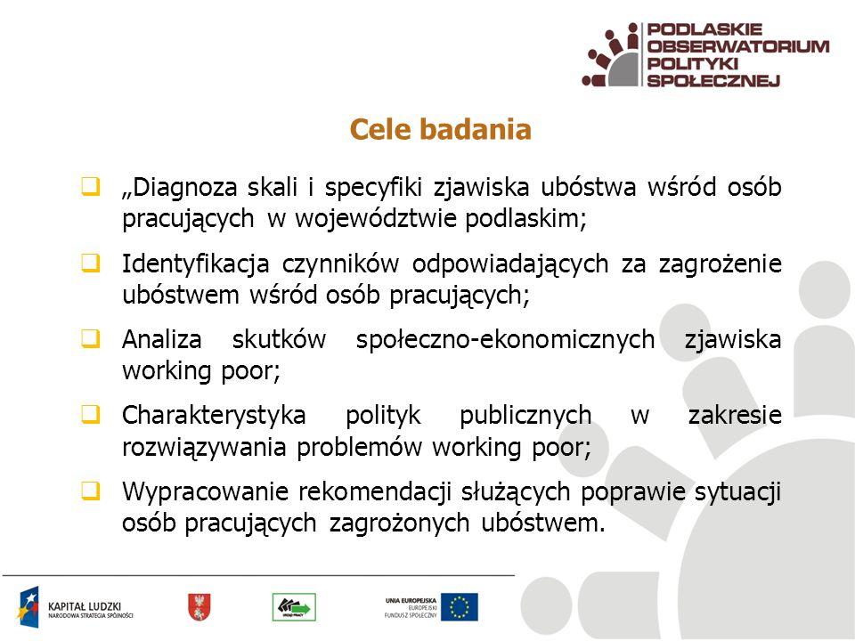 Cele badania Diagnoza skali i specyfiki zjawiska ubóstwa wśród osób pracujących w województwie podlaskim; Identyfikacja czynników odpowiadających za z